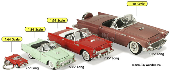 Diecast Cars Directory By Scale And Type